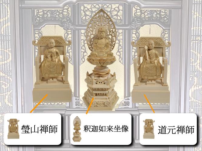 曹洞宗本尊仏像の飾り方の画像