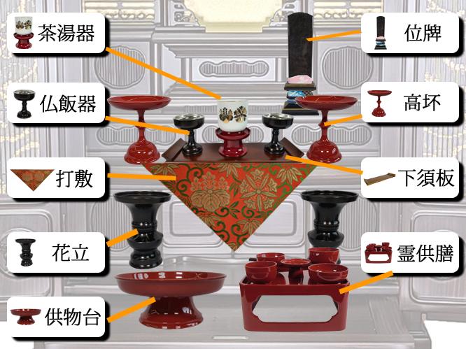 曹洞宗仏具の並べ方1