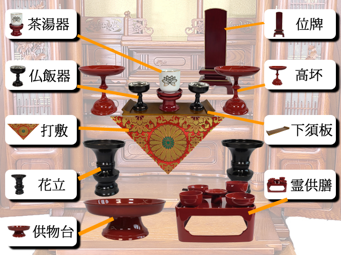 臨済宗仏具の並べ方画像1